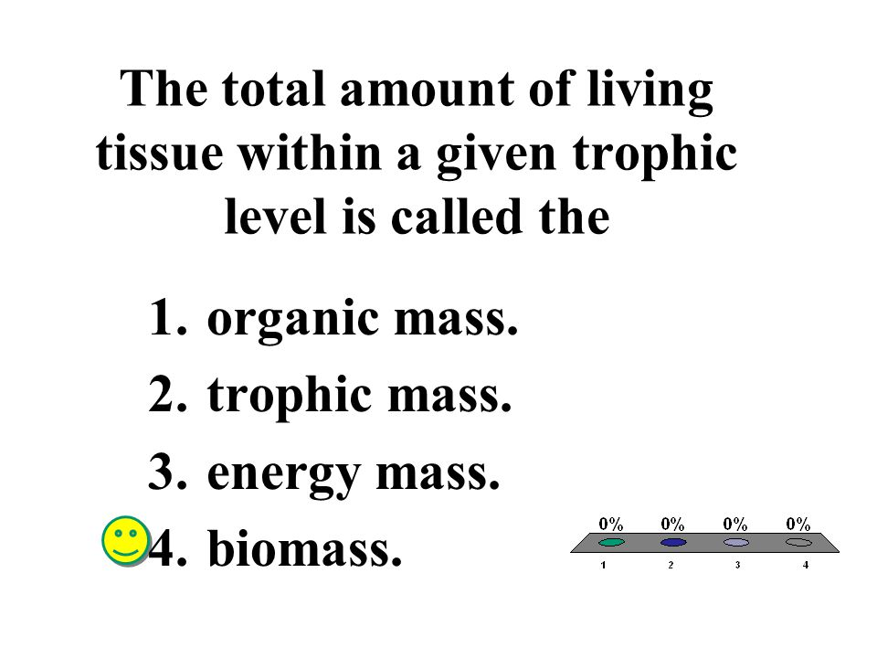 The total amount of living tissue within a given trophic level is called the