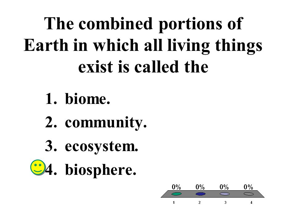 The combined portions of Earth in which all living things exist is called the