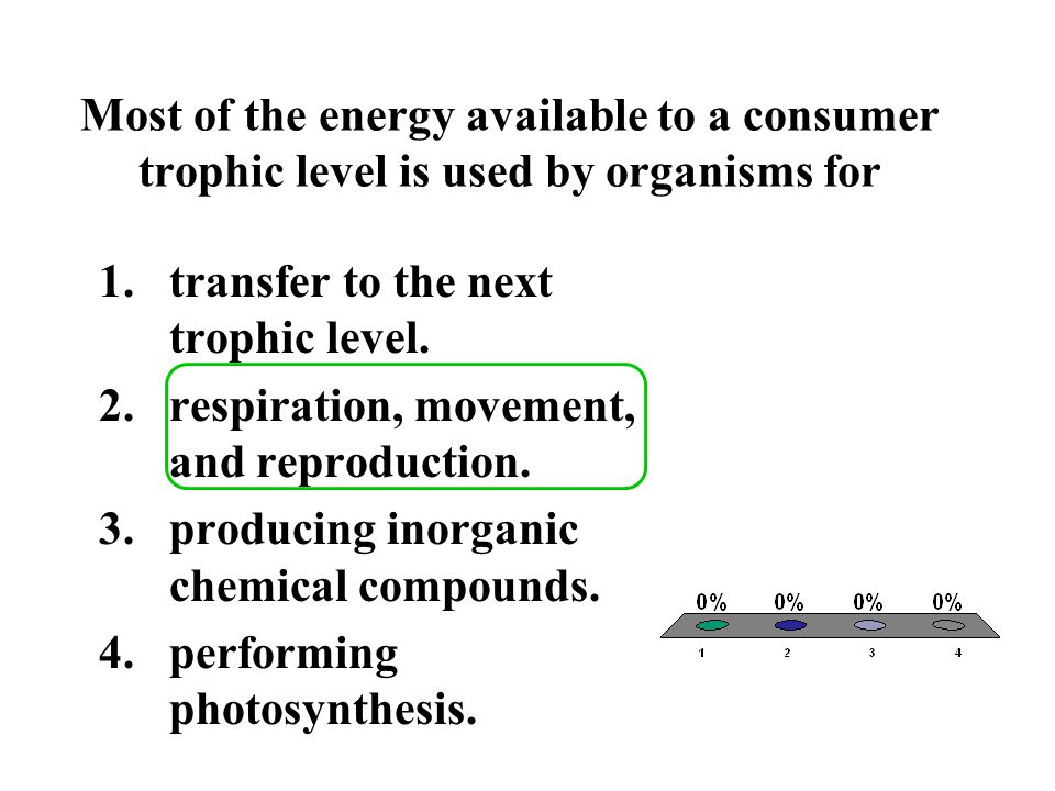 Most of the energy available to a consumer trophic level is used by organisms for