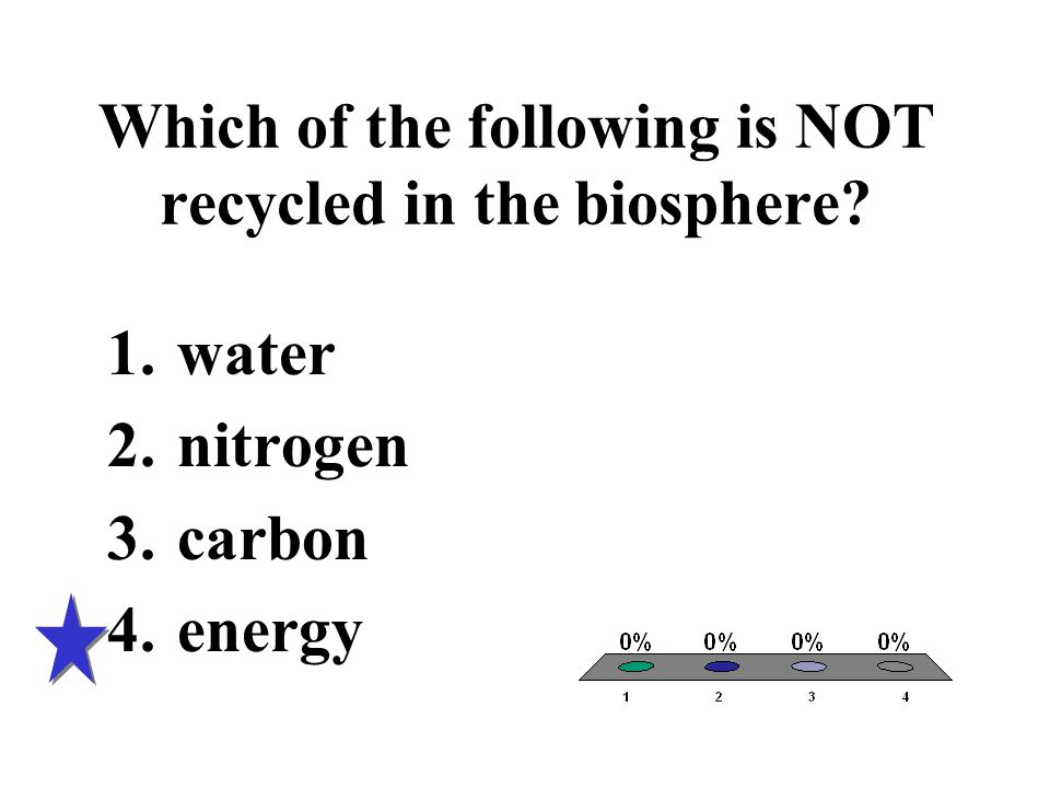 Which of the following is NOT recycled in the biosphere