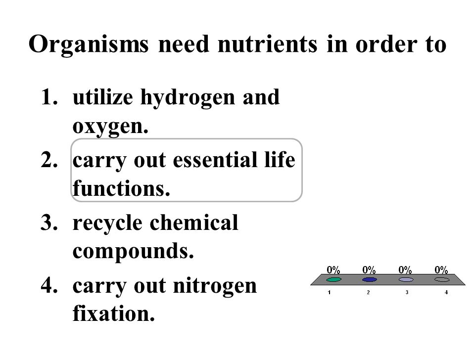 Organisms need nutrients in order to