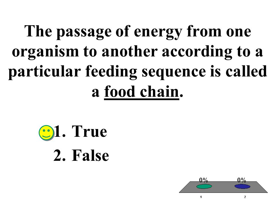 The passage of energy from one organism to another according to a particular feeding sequence is called a food chain.