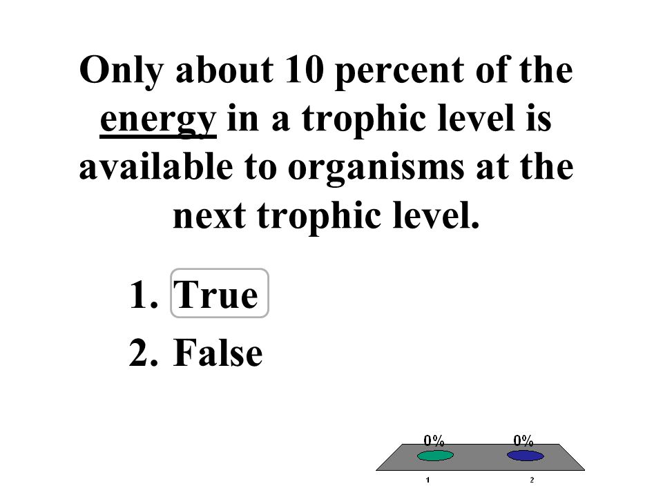 Only about 10 percent of the energy in a trophic level is available to organisms at the next trophic level.