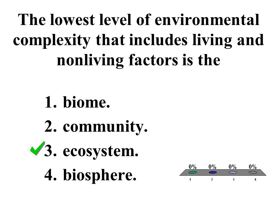 The lowest level of environmental complexity that includes living and nonliving factors is the
