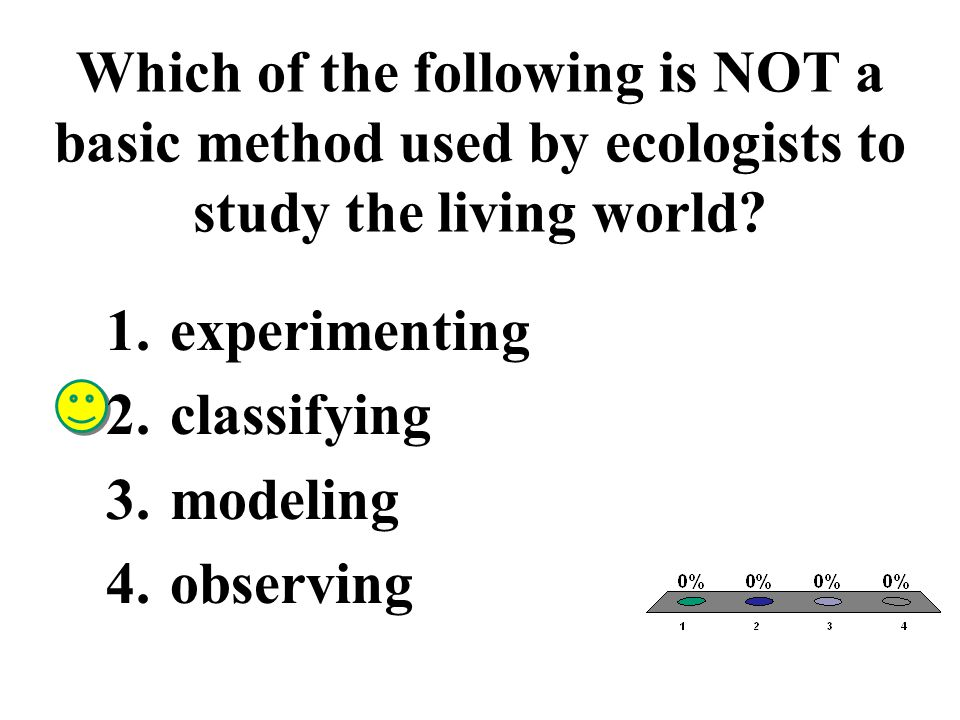 Which of the following is NOT a basic method used by ecologists to study the living world