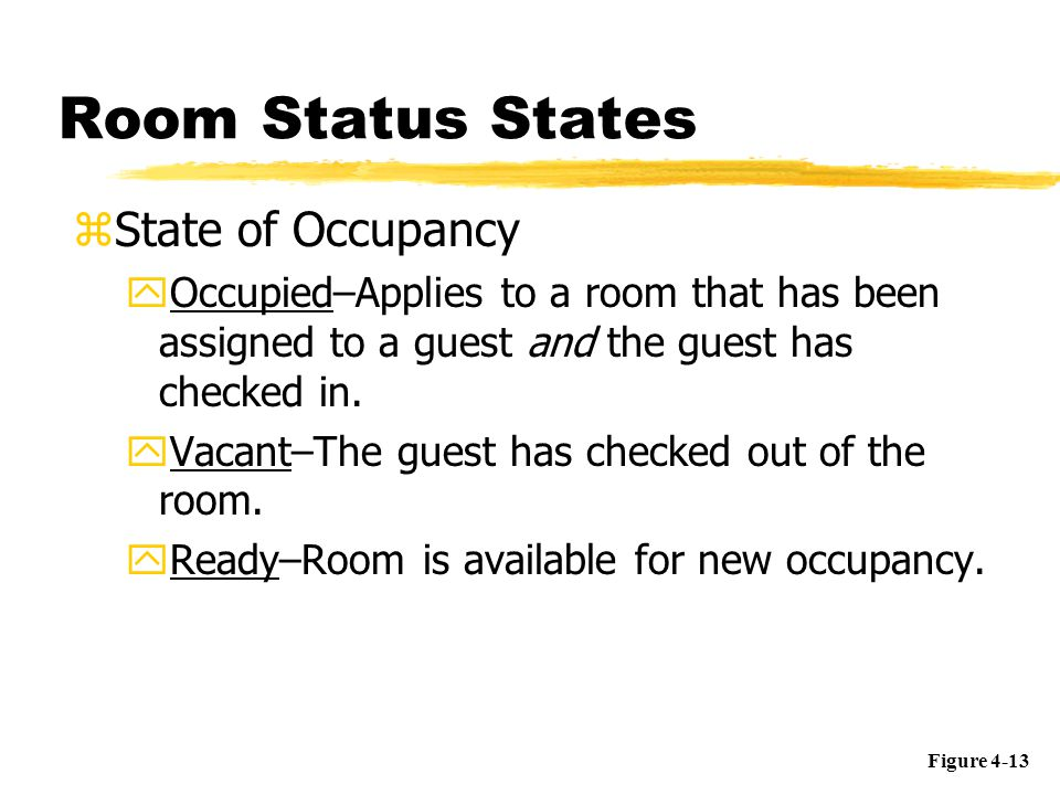 Room Status States State of Occupancy