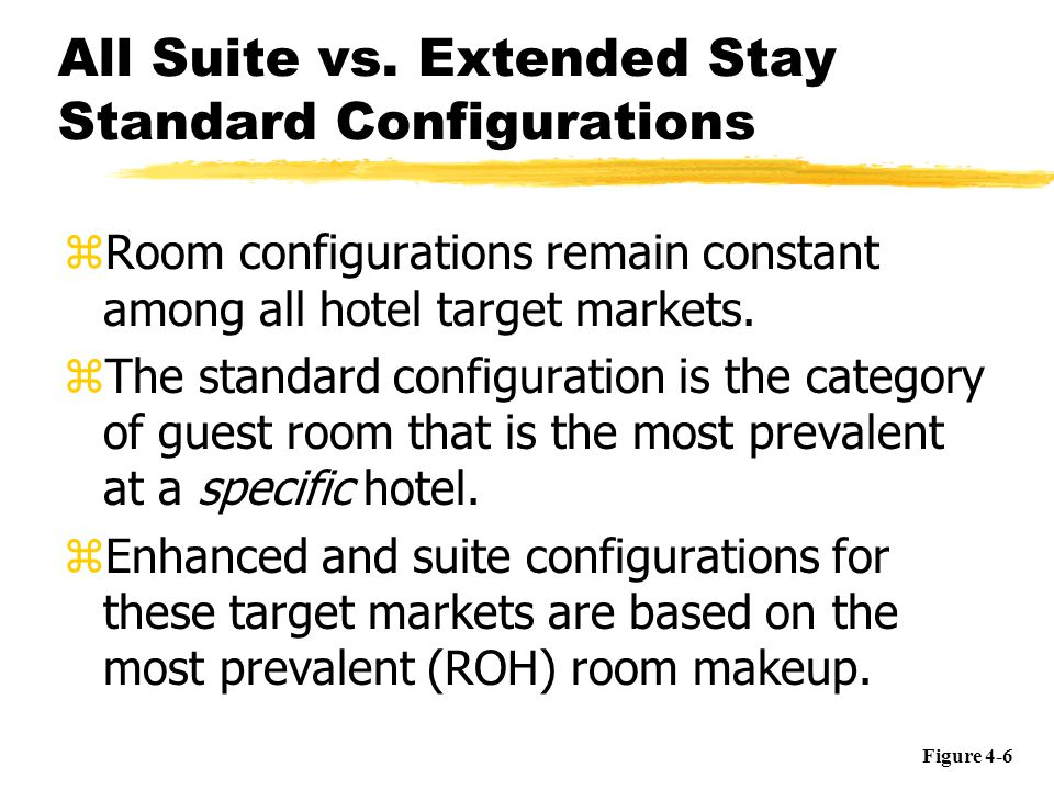 All Suite vs. Extended Stay Standard Configurations
