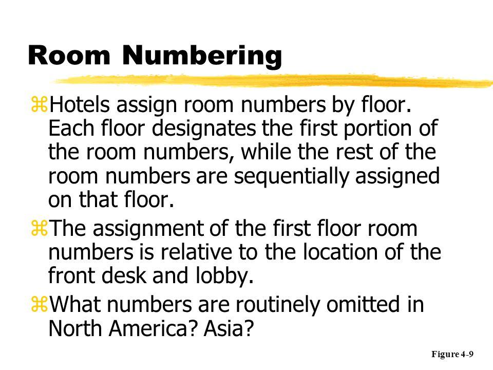 Room Numbering