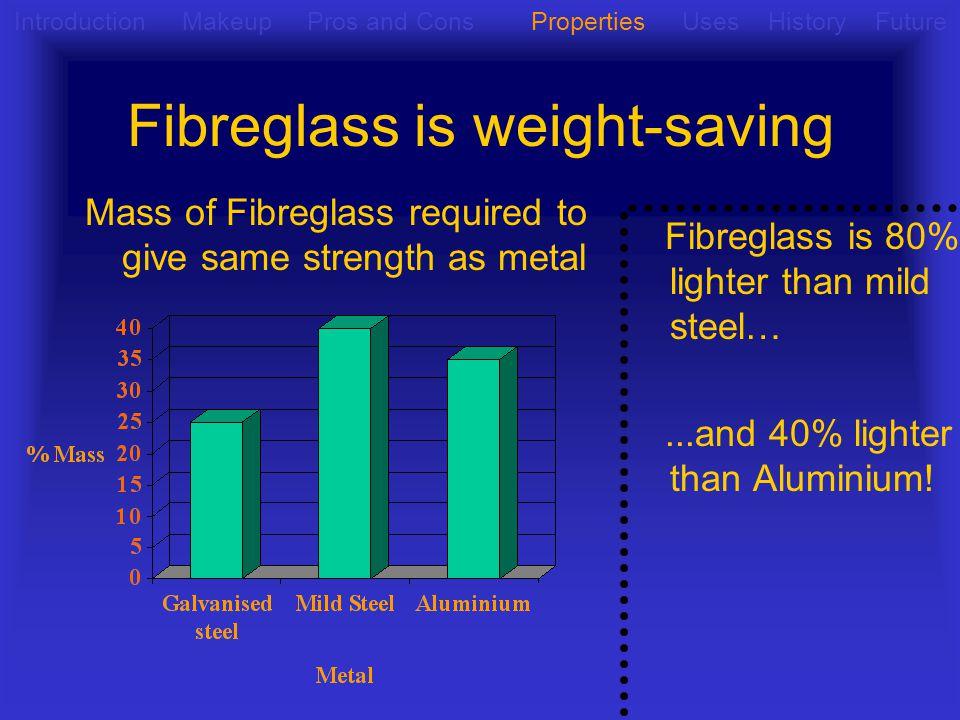 Fibreglass is weight-saving