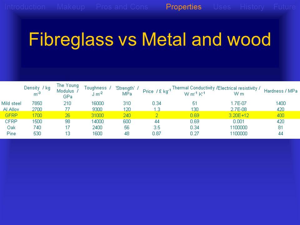 Fibreglass vs Metal and wood