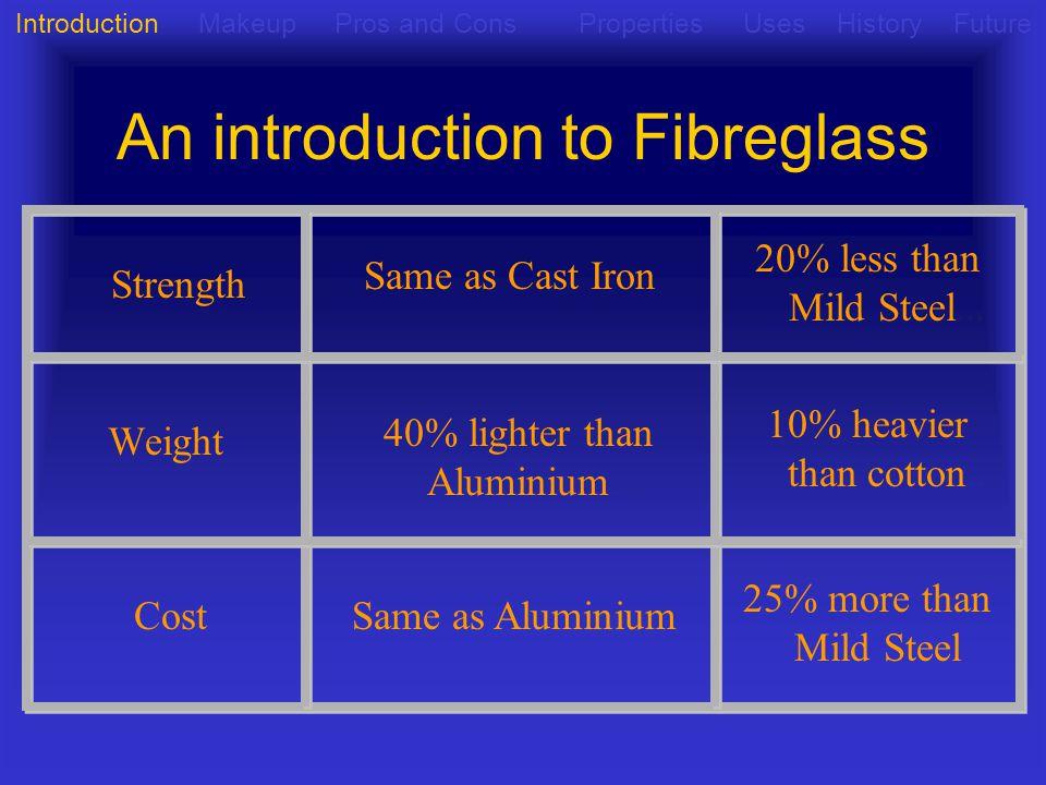 An introduction to Fibreglass