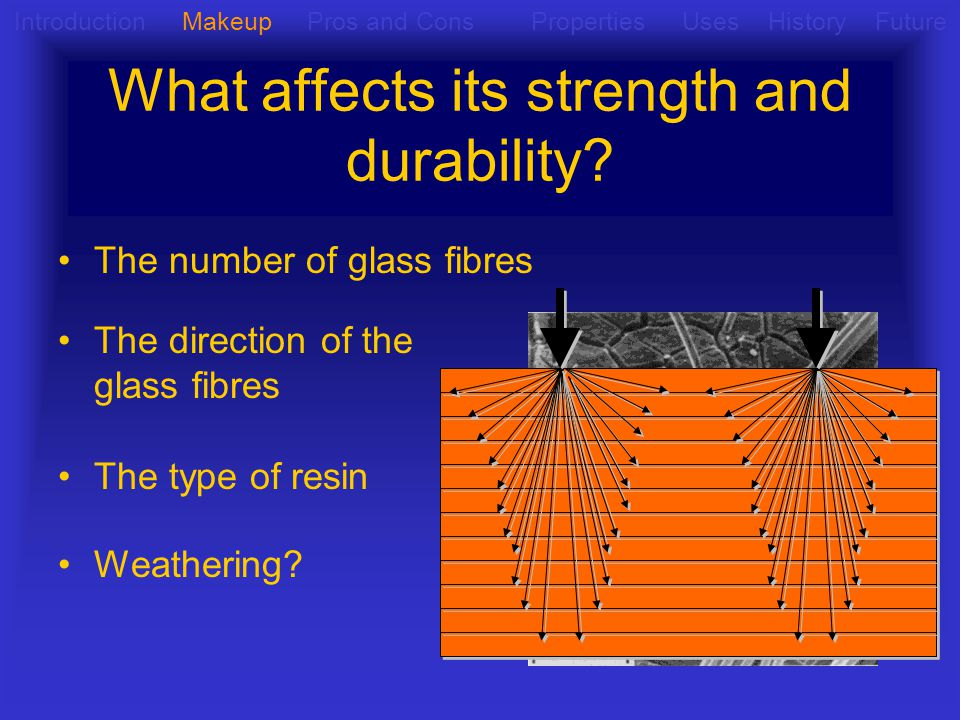 What affects its strength and durability