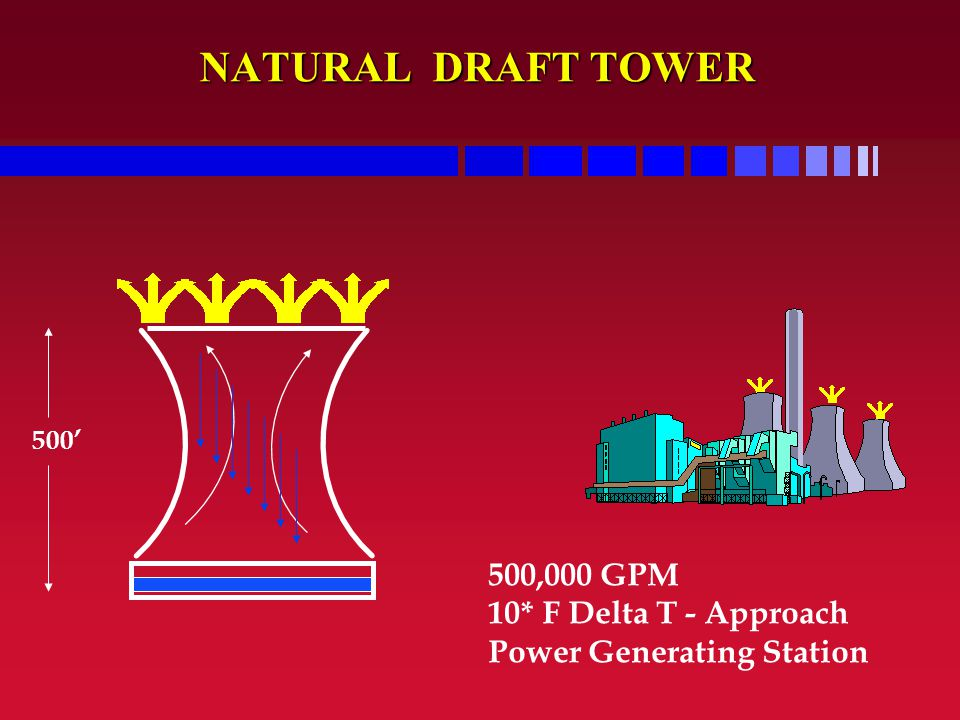 NATURAL DRAFT TOWER 500,000 GPM 10* F Delta T - Approach