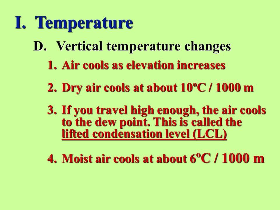 I. Temperature Vertical temperature changes