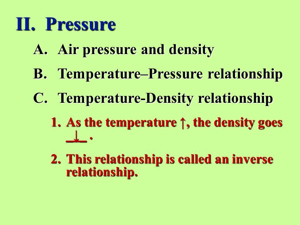 II. Pressure Air pressure and density