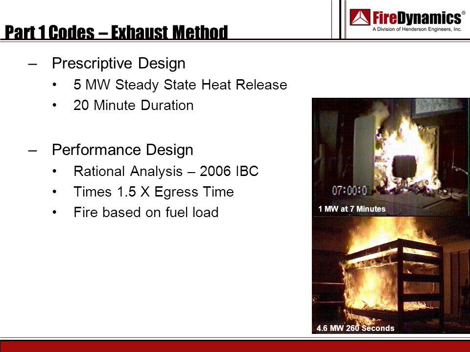 Part 1 Codes – Exhaust Method
