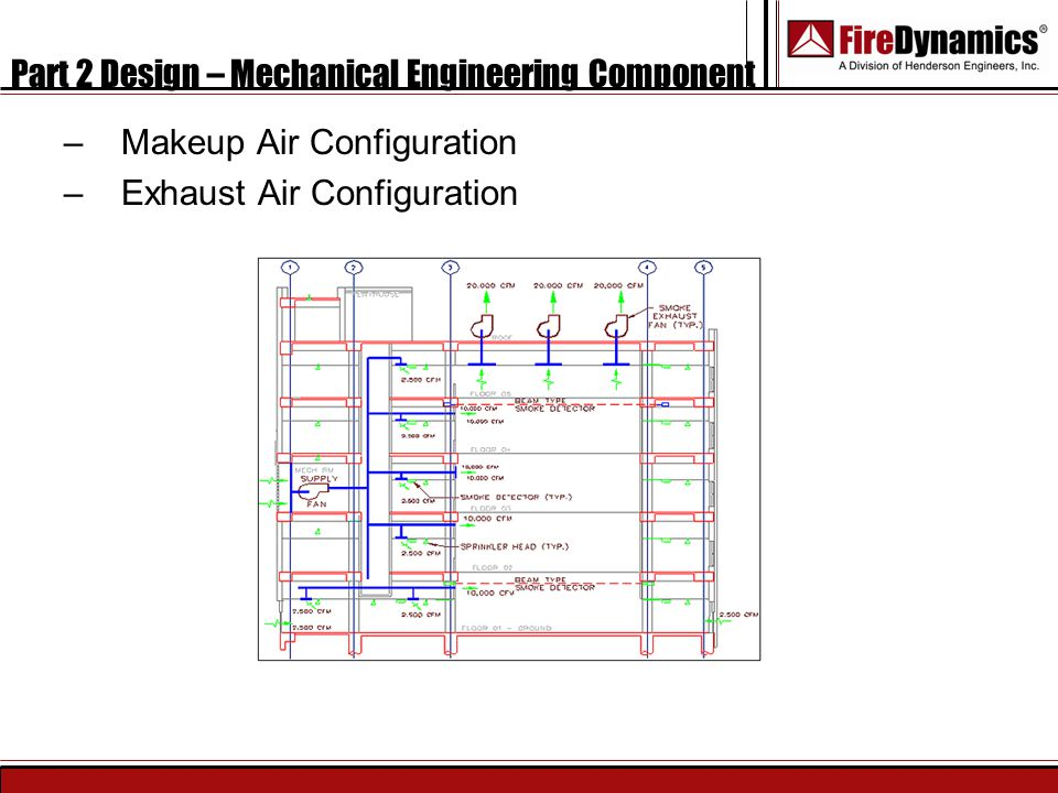 Part 2 Design – Mechanical Engineering Component