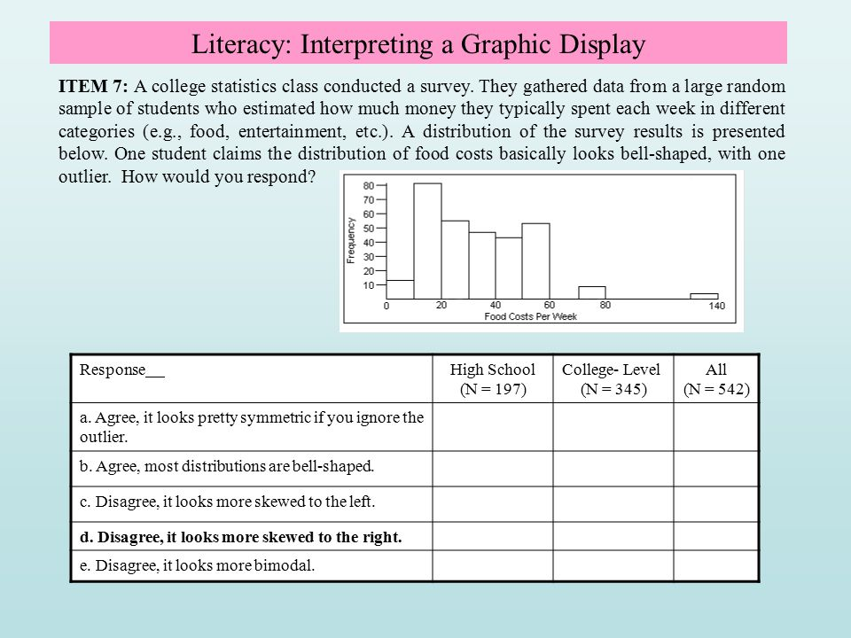 Literacy: Interpreting a Graphic Display