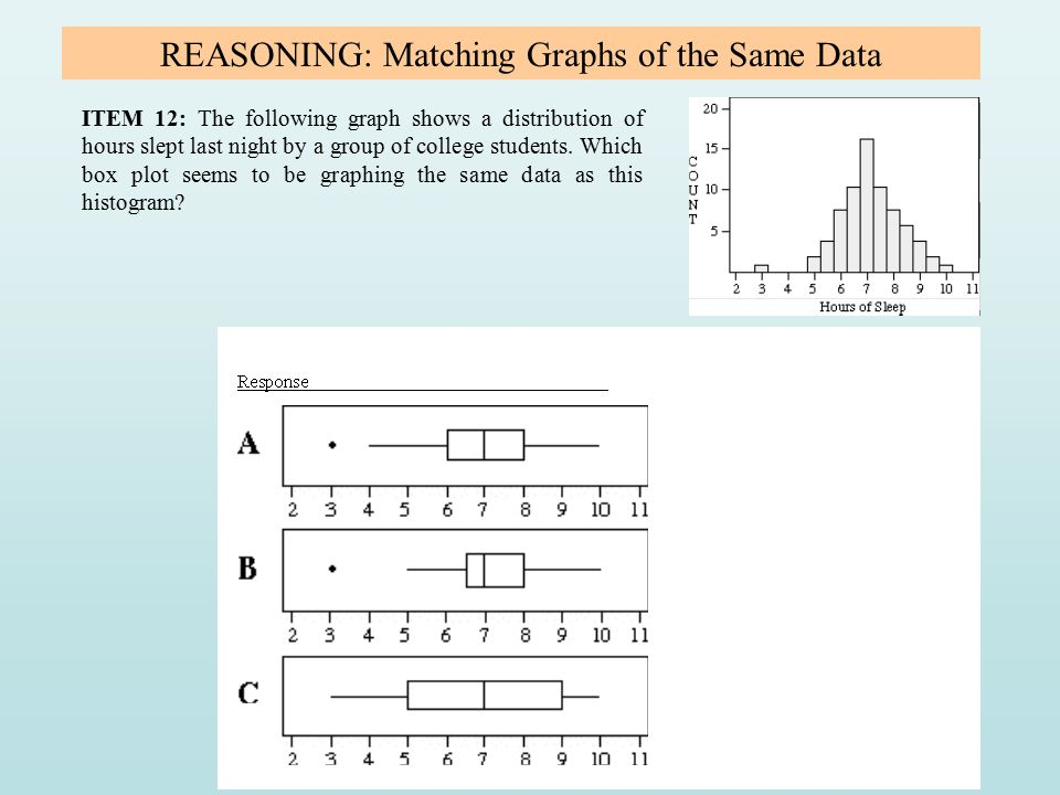 REASONING: Matching Graphs of the Same Data