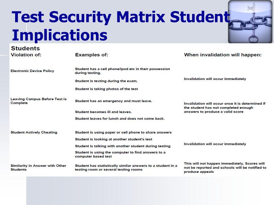 Test Security Matrix Student Implications
