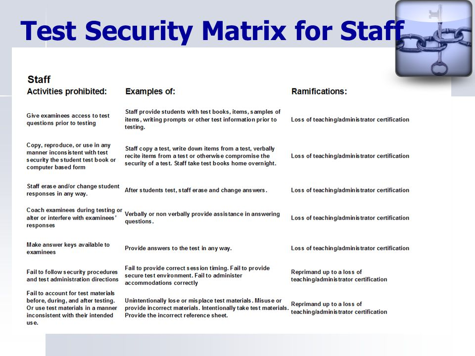 Test Security Matrix for Staff