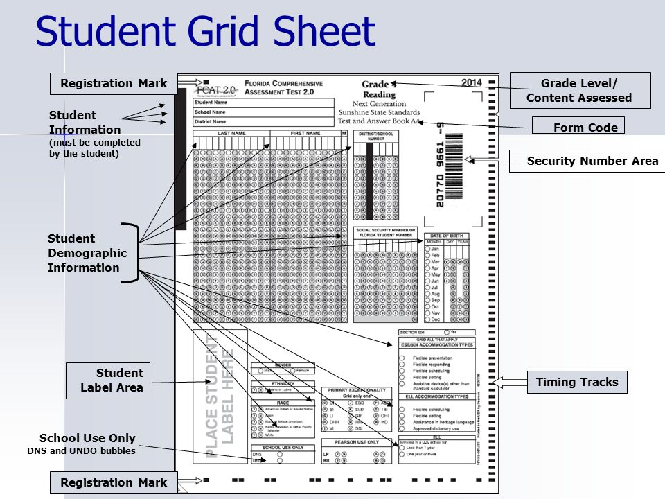 Grade Level/ Content Assessed
