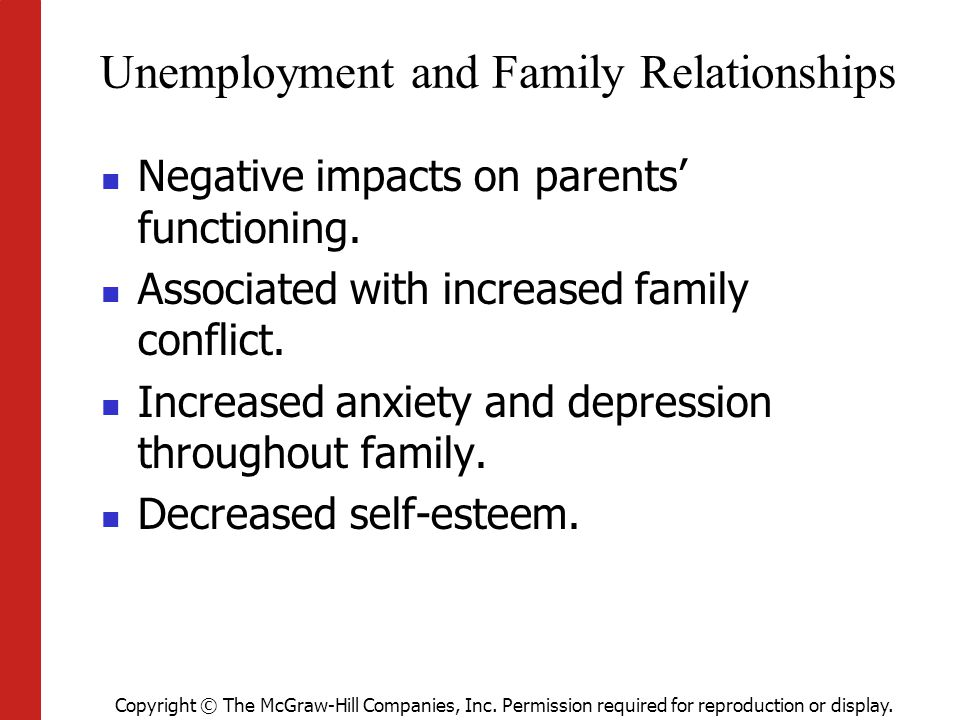 Unemployment and Family Relationships
