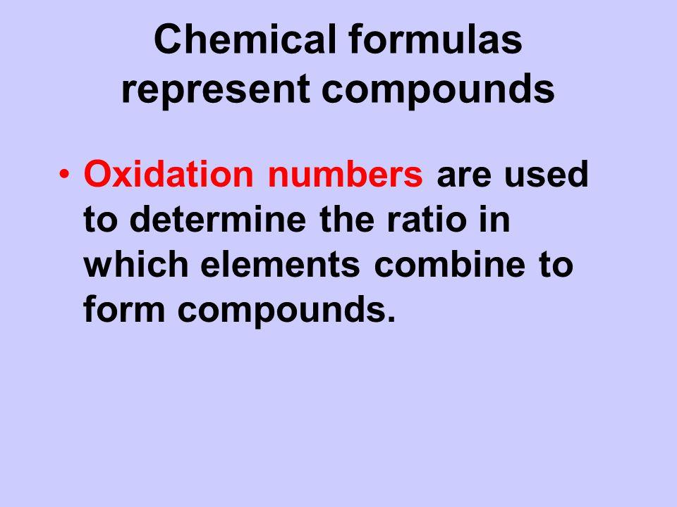 Chemical formulas represent compounds