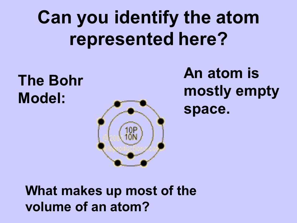 Can you identify the atom represented here