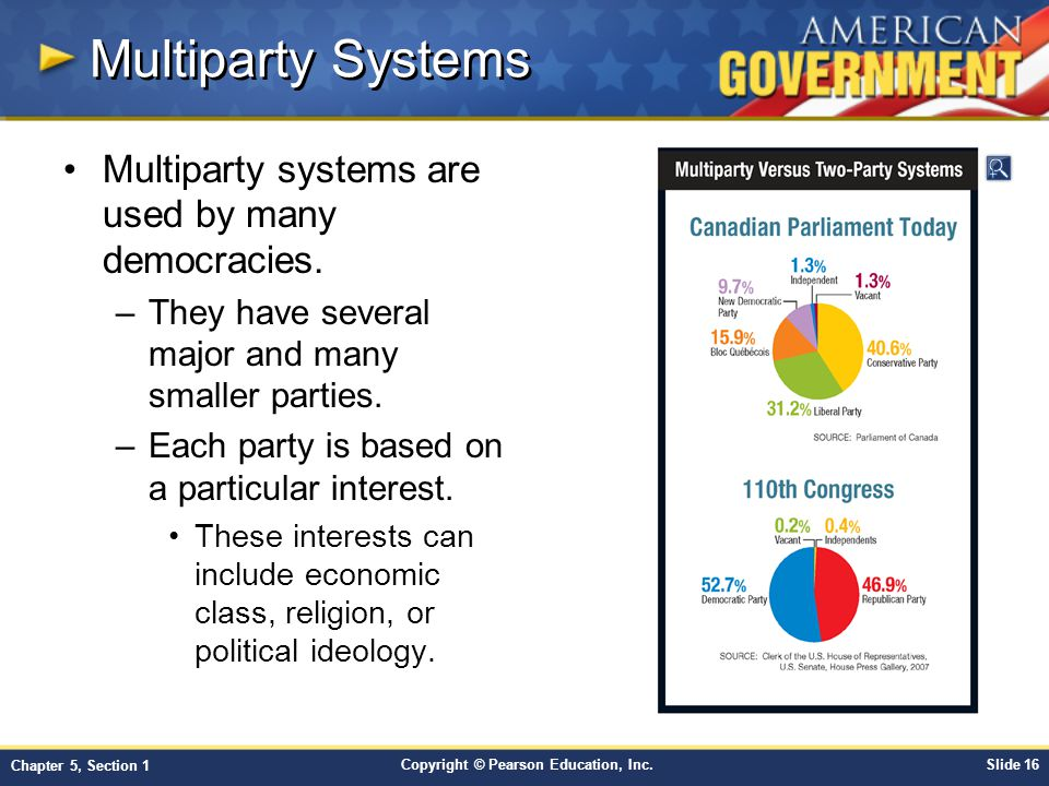 Multiparty Systems Multiparty systems are used by many democracies.