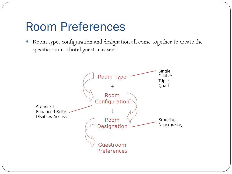 Guestroom Preferences