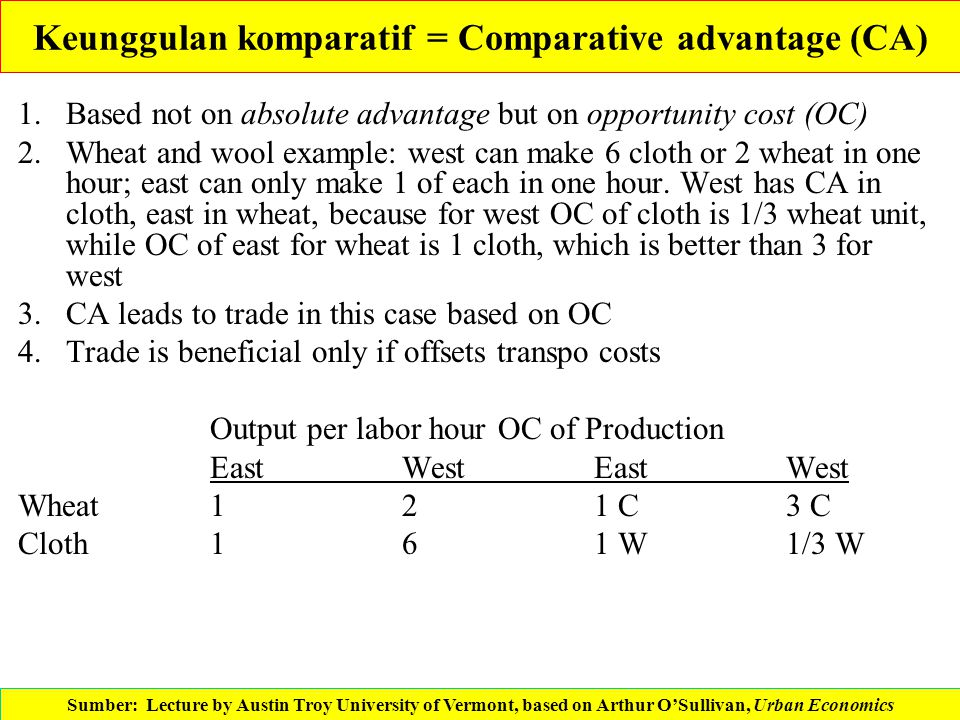 Keunggulan komparatif = Comparative advantage (CA)