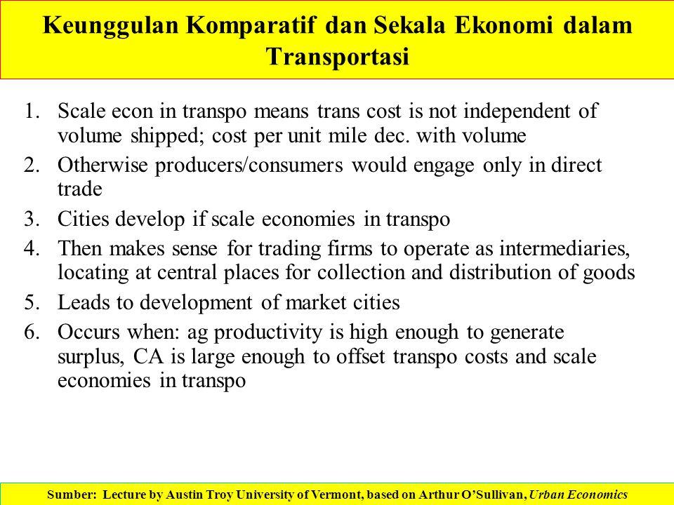Keunggulan Komparatif dan Sekala Ekonomi dalam Transportasi