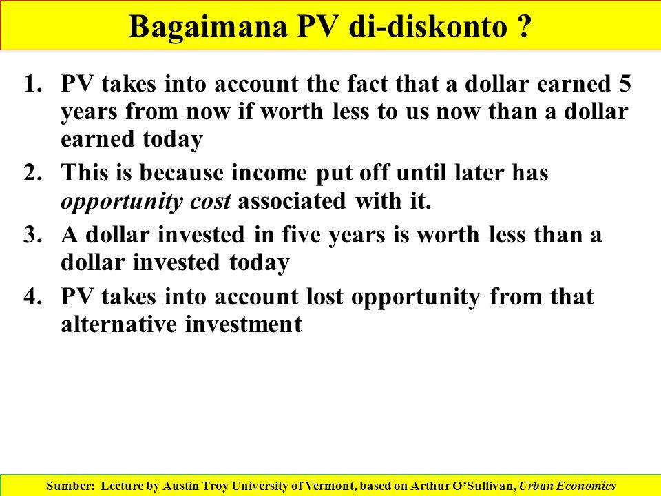 Bagaimana PV di-diskonto