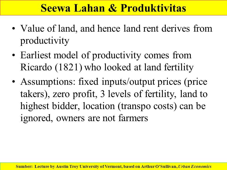 Seewa Lahan & Produktivitas