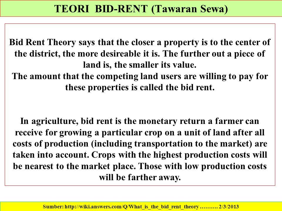 TEORI BID-RENT (Tawaran Sewa)