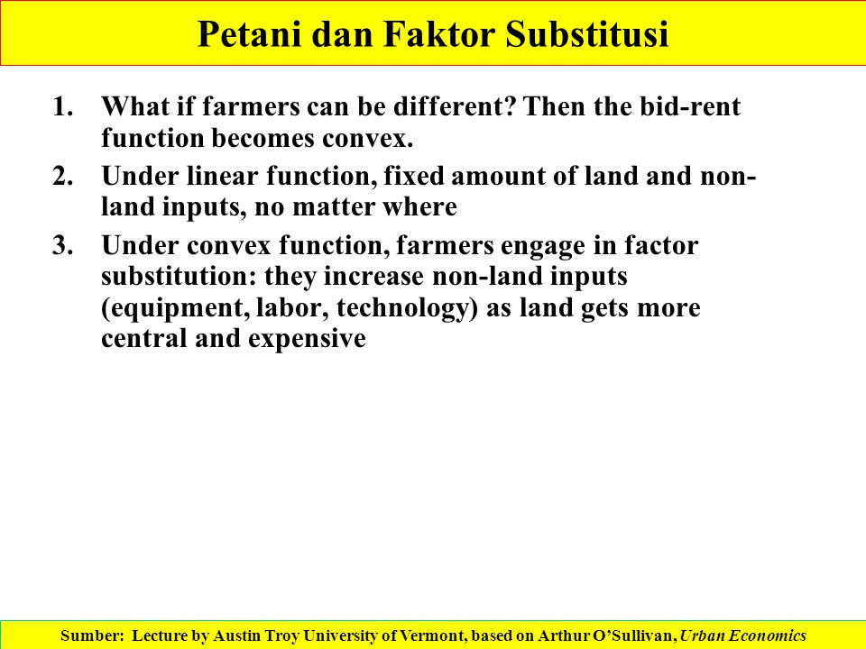 Petani dan Faktor Substitusi