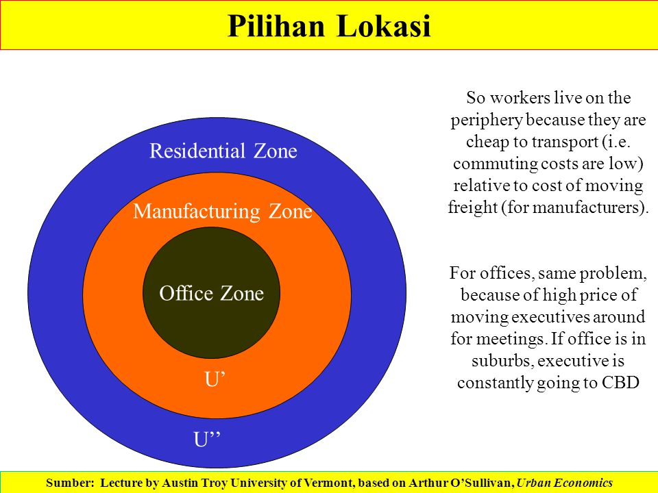 Pilihan Lokasi Residential Zone Manufacturing Zone Office Zone U' U''