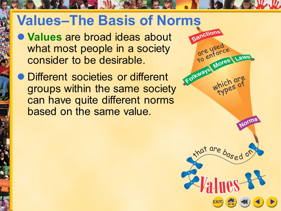 Values–The Basis of Norms