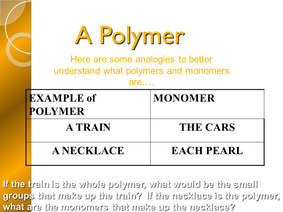 A Polymer EXAMPLE of POLYMER MONOMER A TRAIN THE CARS A NECKLACE