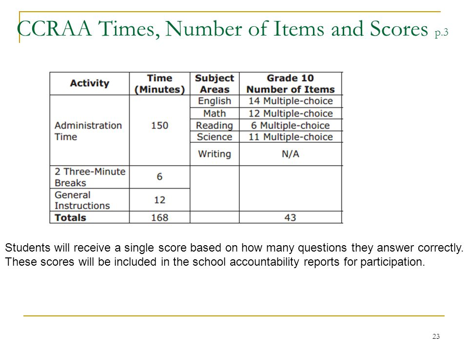 CCRAA Times, Number of Items and Scores p.3