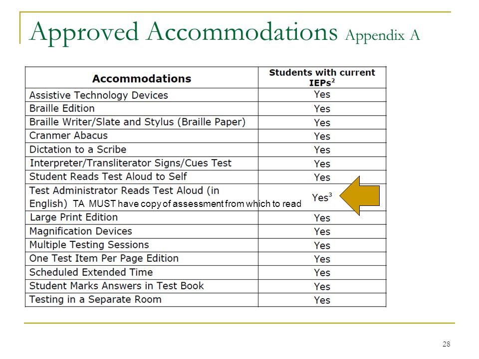 Approved Accommodations Appendix A