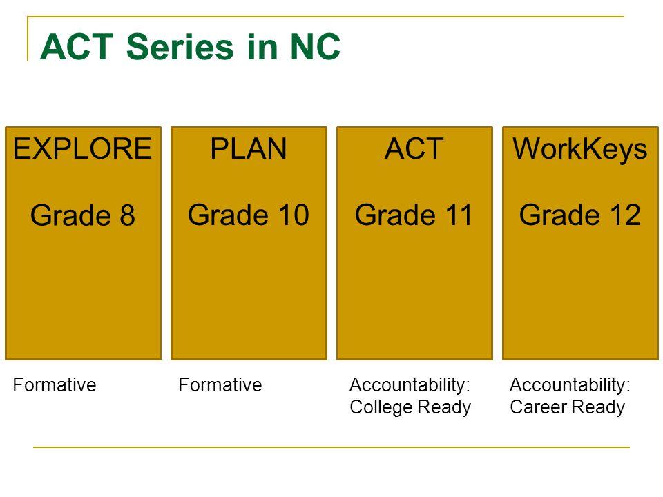 ACT Series in NC EXPLORE PLAN ACT WorkKeys Grade 8 Grade 10 Grade 11