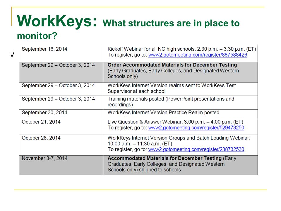 WorkKeys: What structures are in place to monitor
