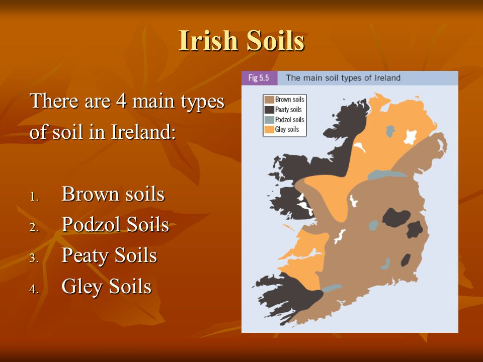 Soils ppt video online download for 4 different types of soil