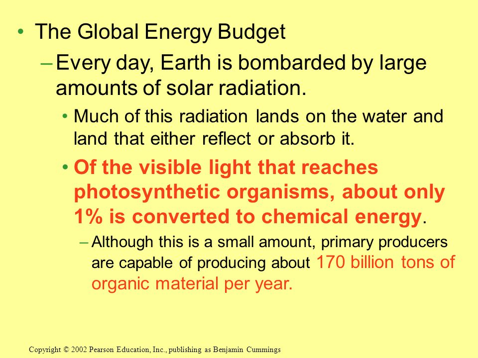 The Global Energy Budget