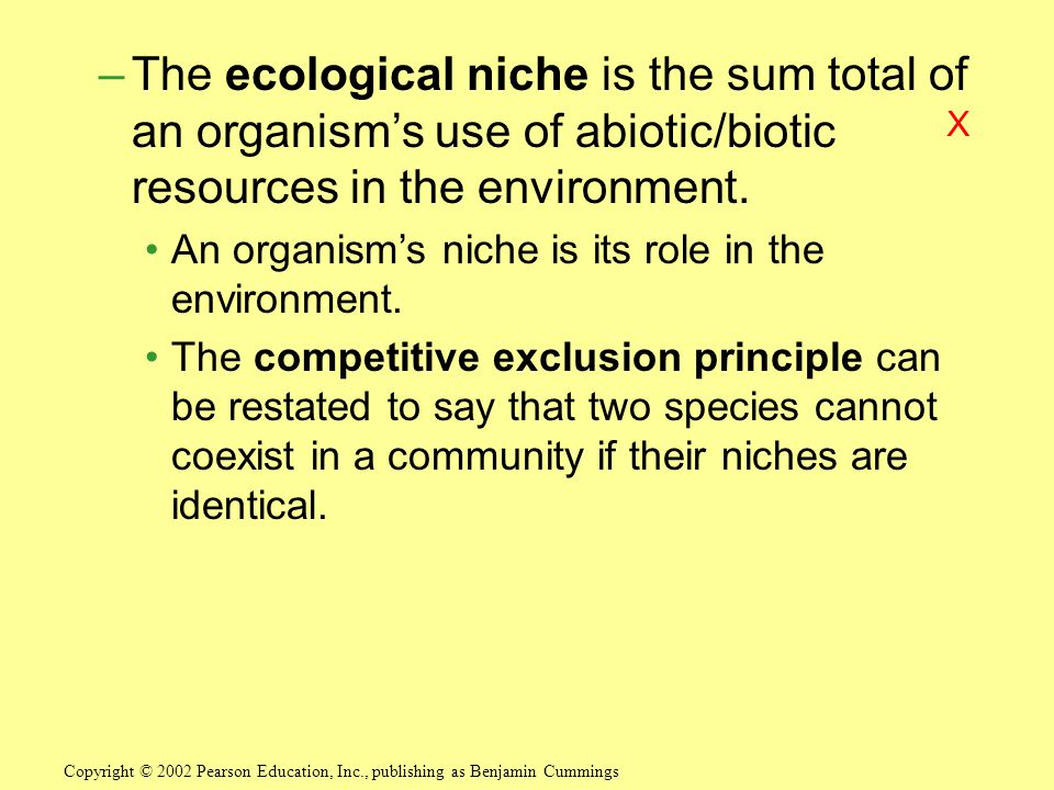 The ecological niche is the sum total of an organism's use of abiotic/biotic resources in the environment.