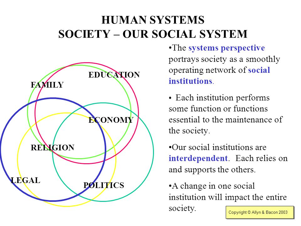 How Economic Systems Impact Society Essay