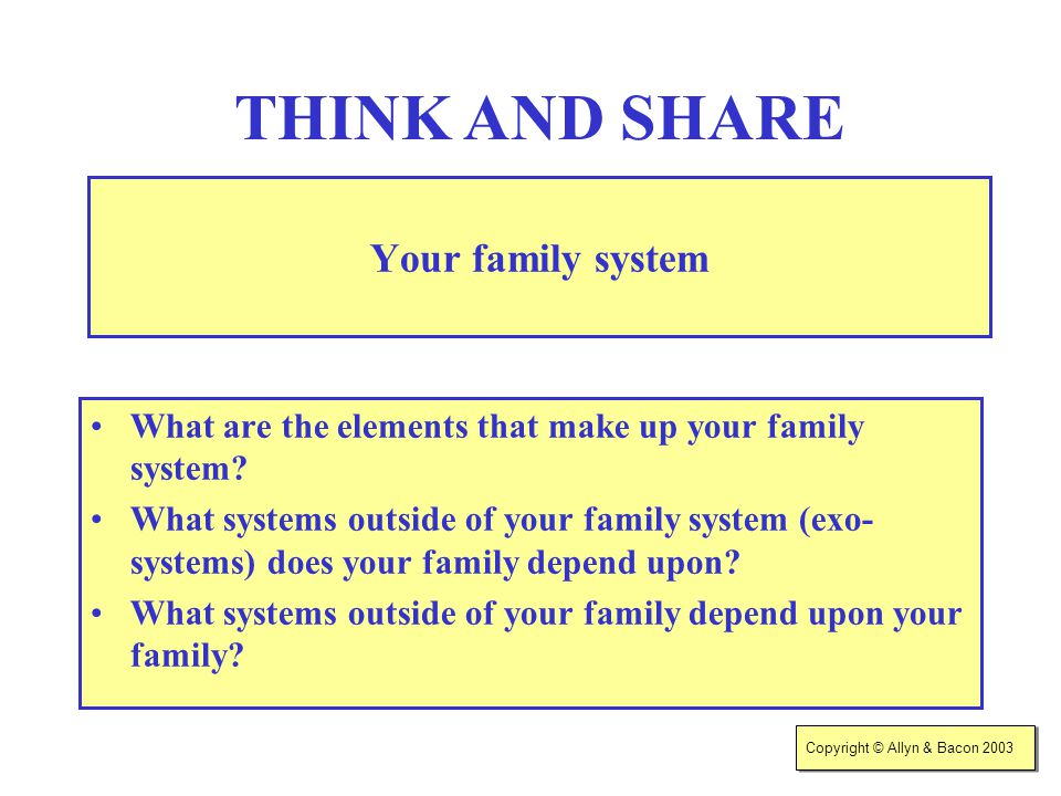 THINK AND SHARE Your family system