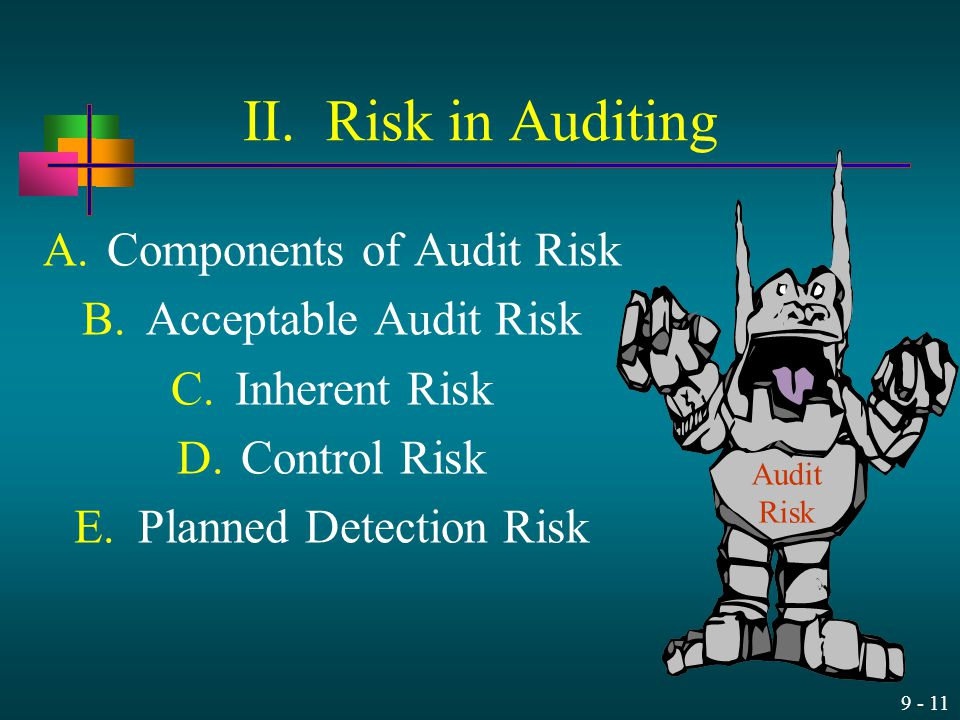 II. Risk in Auditing Components of Audit Risk Acceptable Audit Risk